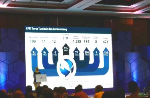 Indonesia Eximbank Salurkan Pembiayaan Ekspor Rp108,7 Triliun