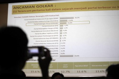 Wartawan mengamati hasil Survei LSI Denny JA, Medcom.id/Intan
