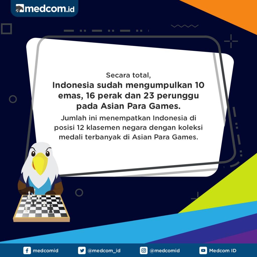 Indonesia di Posisi 12 Negara Peraih Medali Terbanyak Asian Para Games