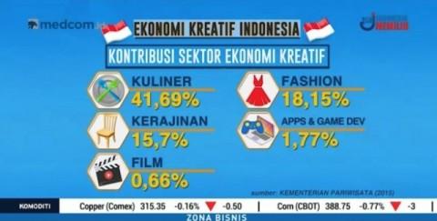 WCCE Menyepakati Agenda Bali untuk Ekonomi Kreatif