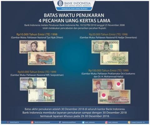 Ingat, Penukaran 4 Uang Kertas Lama Sampai 30 Desember