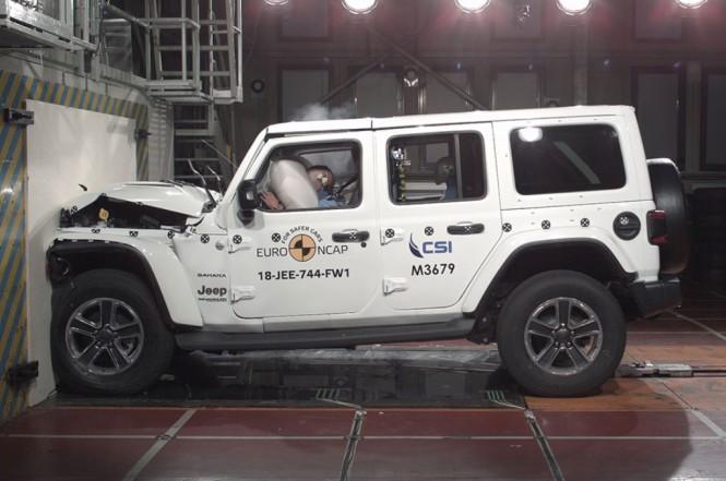 All New Wrangler hanya mendapatkan satu bintang dari lima bintang yang tersedia di EURO NCAP. EURO NCAP