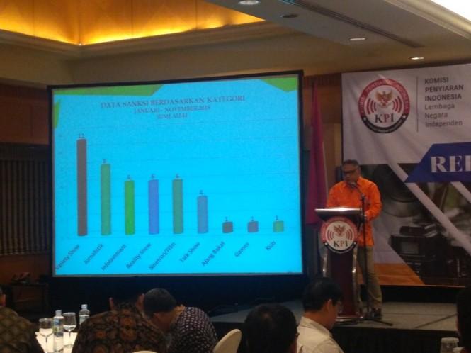 Koordinator bidang Isi Siaran KPI Hardly Stefano F Pariela dalam laporan kinerja KPI 018 di Hotel Aryaduta, Jakarta Pusat. Foto: Medcom.id/Kautsar Widya Prabowo.