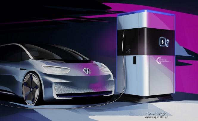 Pengecasan mobil listrik di masa depan bisa dilakukan dengan power bank. Volkswagen