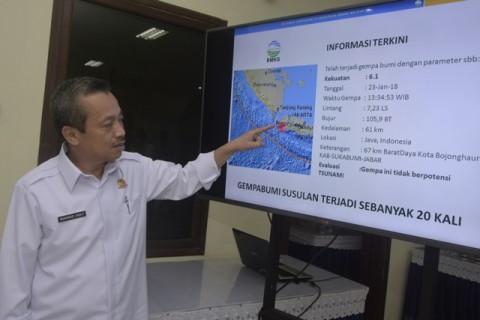 BMKG Pastikan Muka Air Laut Selat Sunda Normal