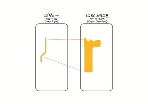LG Bakal Rilis Ponsel 5G di MWC 2019