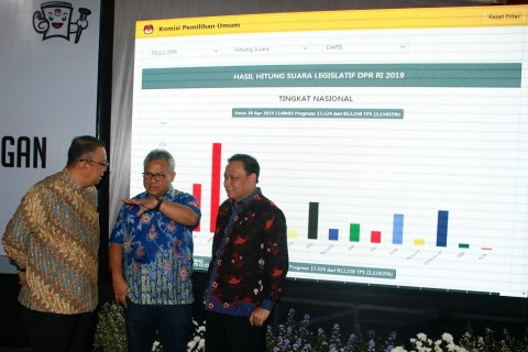 DKPP Tak Segan Menindak KPU