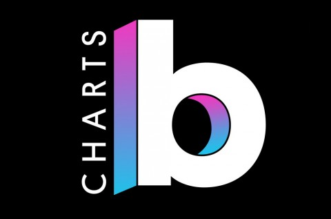 Billboard Siapkan Charts Baru, Daftar 100 Lagu Dunia