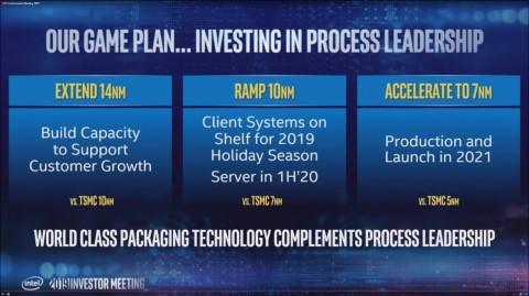 Intel Pastikan Prosesor 7nm Tiba di 2021
