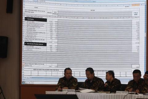 Jokowi-Ma'ruf Merajai Suara Jawa Timur