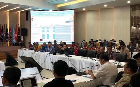 Jokowi-Ma'ruf Menang Telak di Papua Barat