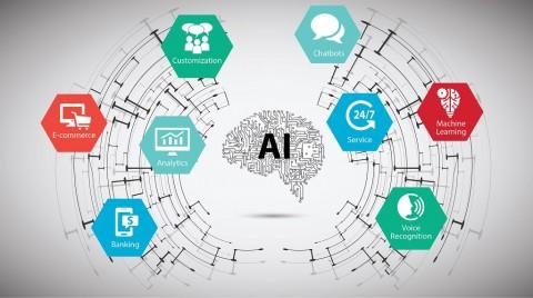Deep Learning Jadi Alat Penting di Ekonomi Digital