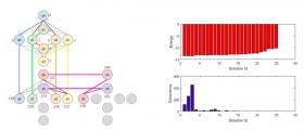 ITB Temukan Algoritma Kuantum Pencari Matriks Hadamard