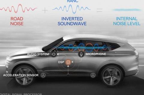 Cara Hyundai Kurangi Bising di Kabin Mobil