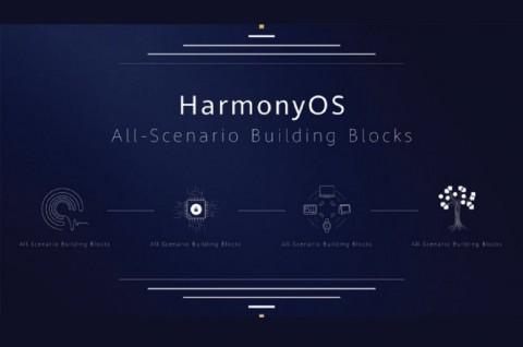 Huawei Garap Perangkat HarmonyOS Tahun Depan?