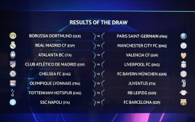 Hasil Undian Babak 16 Besar Liga Champions Hadirkan 5 Big Match