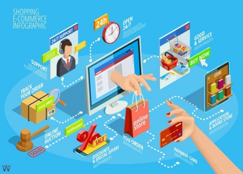 Bea Masuk Impor Barang Dinilai Berdampak Negatif ke <i>E-commerce</i>