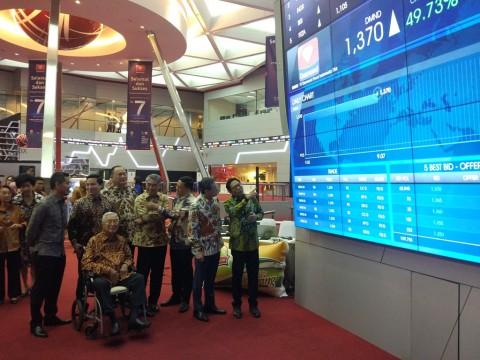 Melantai di Bursa, Saham Produsen Es Krim Naik Hampir 50%