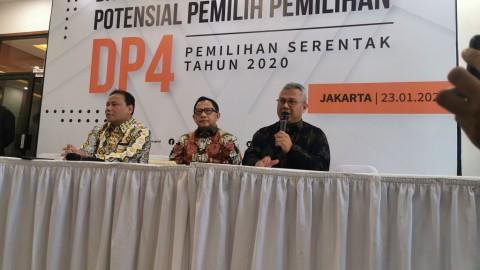Data Pemilih Potensial Pilkada 2020 Diserahkan ke KPU