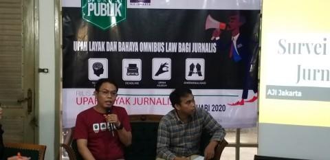 Masih Ada Jurnalis Digaji di Bawah UMR DKI