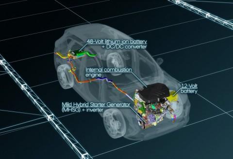 Mengenal Teknologi Mild Hybrid 48 Volt Hyundai