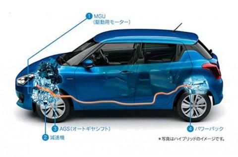 Strong Hybrid, Generasi Kedua Teknologi Hybrid Suzuki
