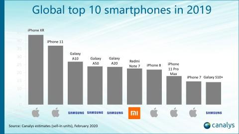 Xiaomi Klaim Redmi Masuk Jajaran Smartphone Terlaris di Dunia