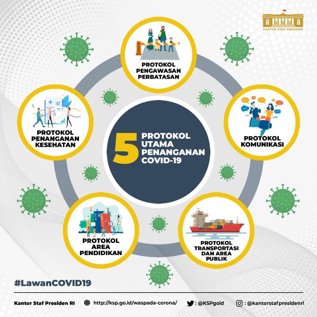 Lima Protokol Penanganan Covid-19 - Medcom.id