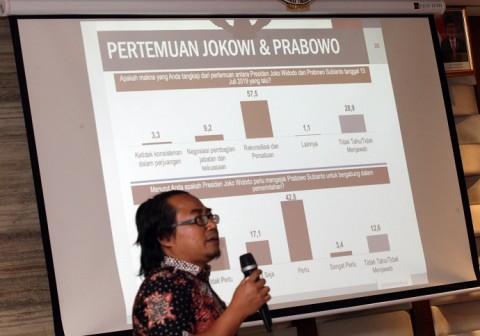 Survei: Elektabilitas Ganjar Lebih Tinggi dari Kepala Daerah Lain