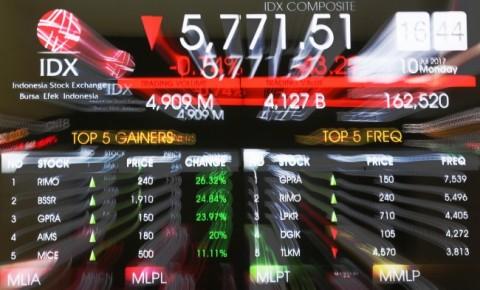 Perdagangan Pagi, IHSG Ambles 2,6 %