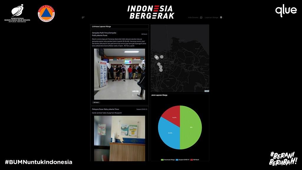 Indonesia Bergerak hasil kolaborasi Qlue dan BNPB