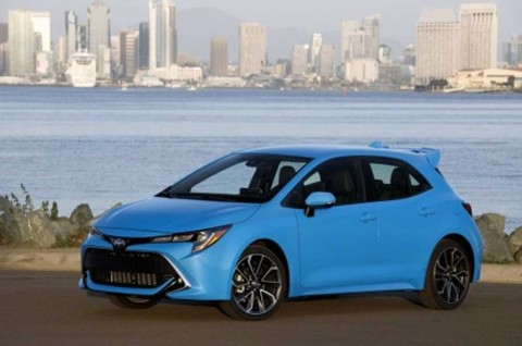 Mengapa Mobil Hatchback jadi Kegemaran Kaum Urban?