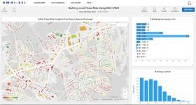 Besarnya Peran dan Kebutuhan Terhadap Analitik Data