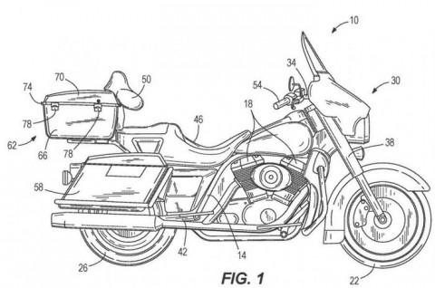 Fitur Self Balancing untuk Membantu Bikers Pemula Harley-Davidson