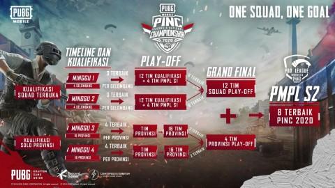 6 Tim PUBG Mobile Lolos ke Grand Final PINC 2020
