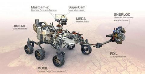 Melihat Kecanggihan Robot Perseverance NASA untuk Misi di Mars