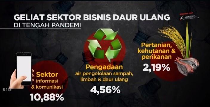 Plastik jenis PET merupakan plastik dengan nilai ekonomis tinggi bagi masyarakat. (Foto: Metro TV)