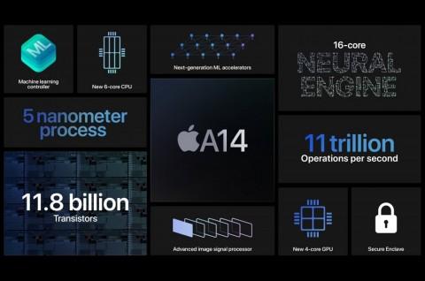 Apple Jelaskan Lebih Rinci Chipset A14 Jelang Peluncuran lini iPhone 12