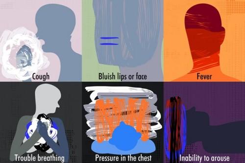 Berikut adalah enam gejala ringan ketika covid-19 menyerang. Termasuk kehilangan indra perasa dan penciuman. (Foto: Unsplash.com)