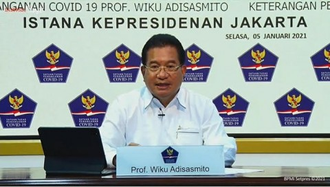 Maluku Minim, Gorontalo Nihil Kasus Baru Covid-19