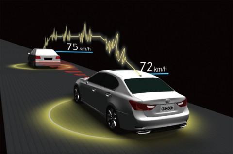 Antar Mobil Bisa Saling Berbicara dengan V2X