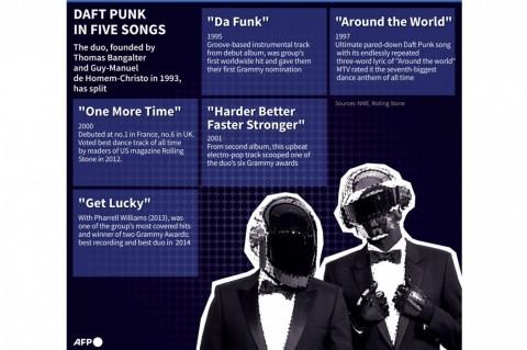 Ini 4 Lagu Hits Daft Punk yang Enak Didengar Sambil Santai