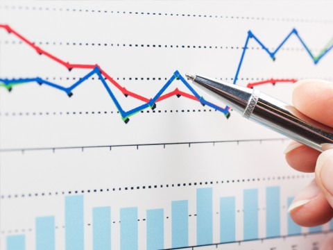 Retailers Predicting Stronger Sales Performance: BI