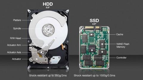 Komponen Memori SSD dan Hard Disk Bakal Jadi Korban Aset Kripto Terbaru