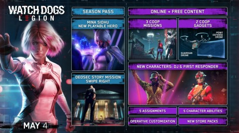 Ubisoft Rilis Major Update Pertama ke Watch Dogs: Legion