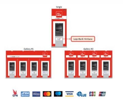Perhatian! Pengenaan Biaya Cek Saldo di ATM Link Ditunda