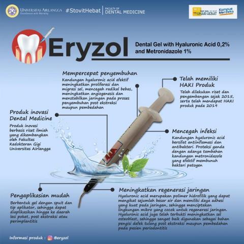 Eryzol, Dental Gel untuk Kurangi Risiko Pascaoperasi Gigi