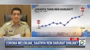 Covid-19 Melonjak Lagi, Percuma Jika Hanya Jakarta yang <i>Lockdown</i>