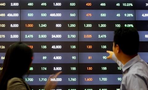 IHSG Terkapar di Tengah Merekahnya Dow Jones