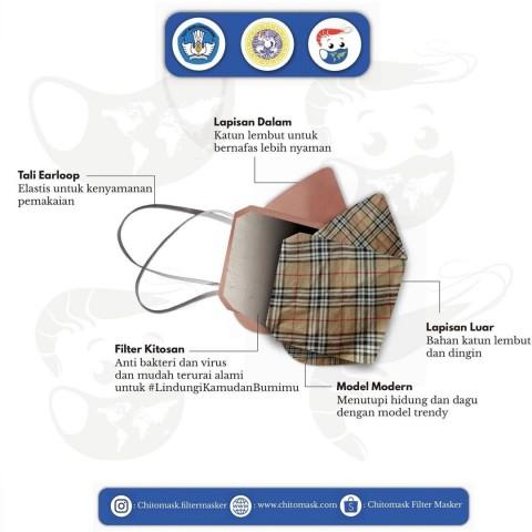Mahasiswa Unair 'Sulap' Limbah Udang Jadi Chitomask si Masker Antivirus